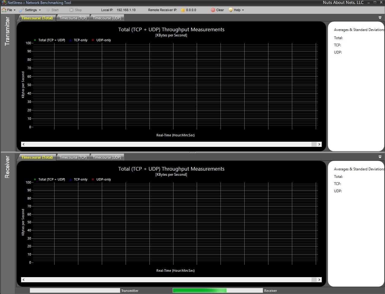 Network Benchmarking NetStress